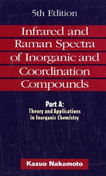 Infrared and Raman Spectra of Inorganic and Coordination Compounds